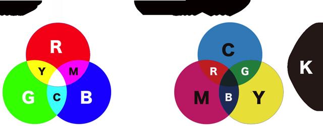RGB-CMYK_小