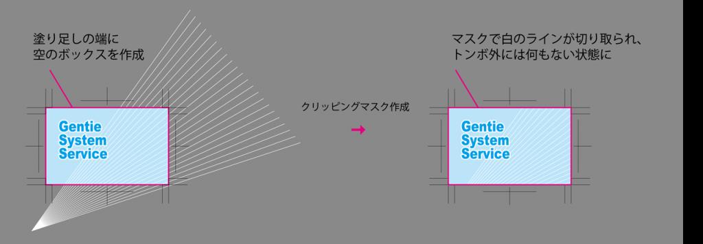 例1-2_小