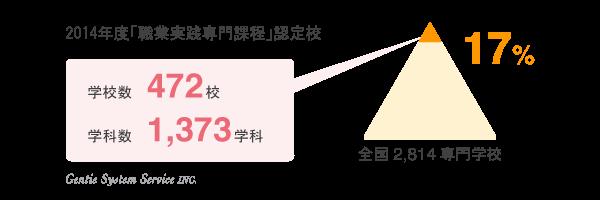syokugyo01